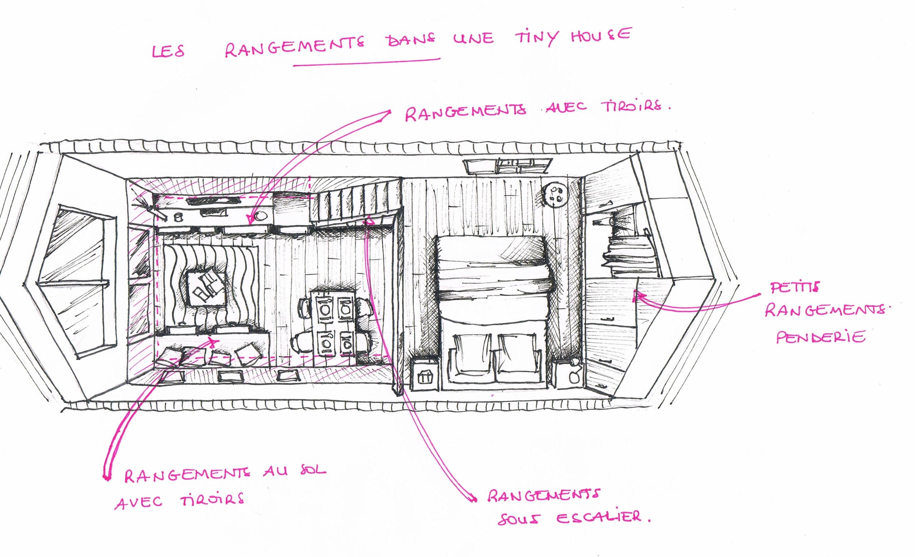 5 conseils pour agencer une Tiny house - Tiny House
